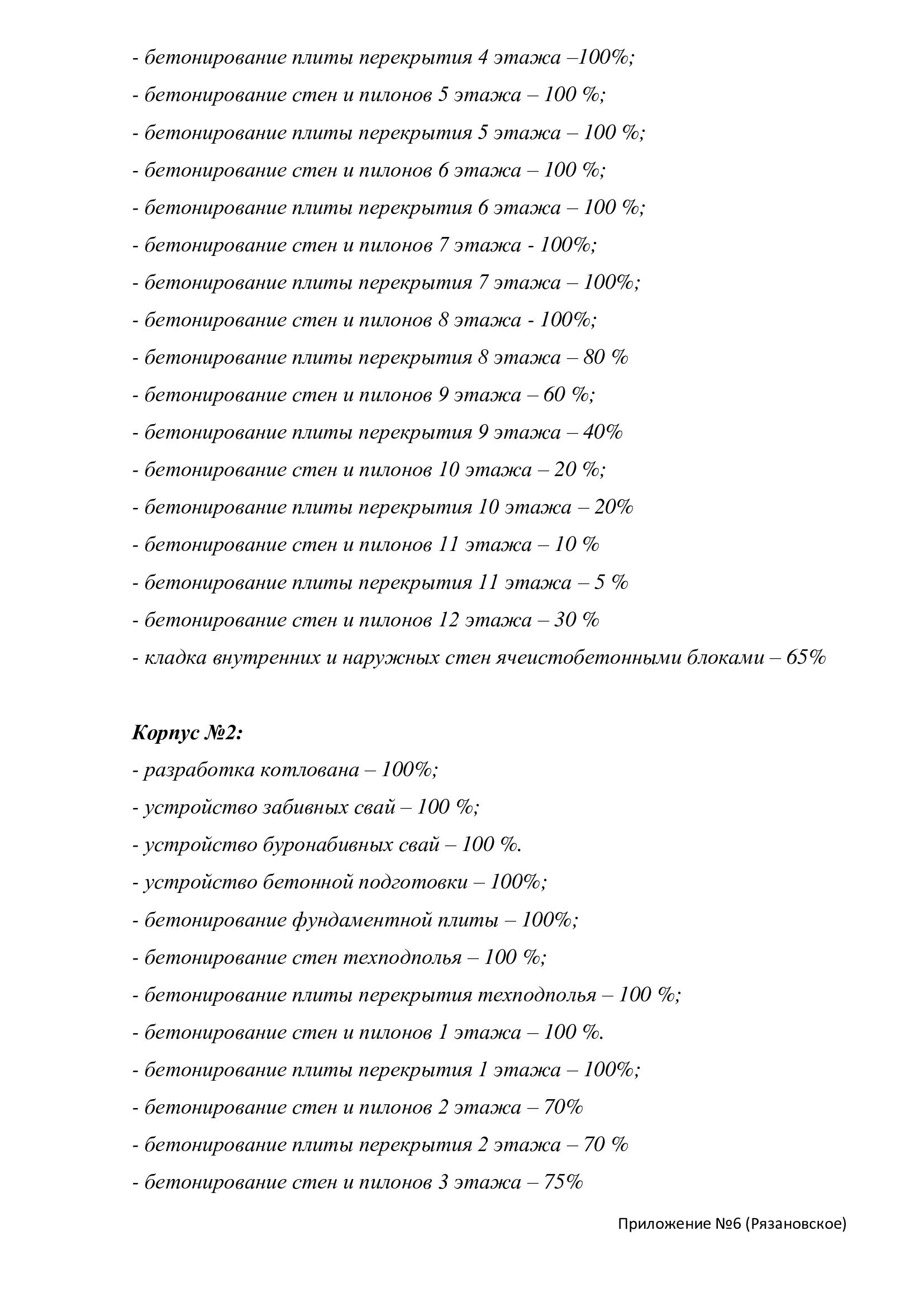 Аналитическая справка о достройке компенсационного дома в поселении Рязановское
